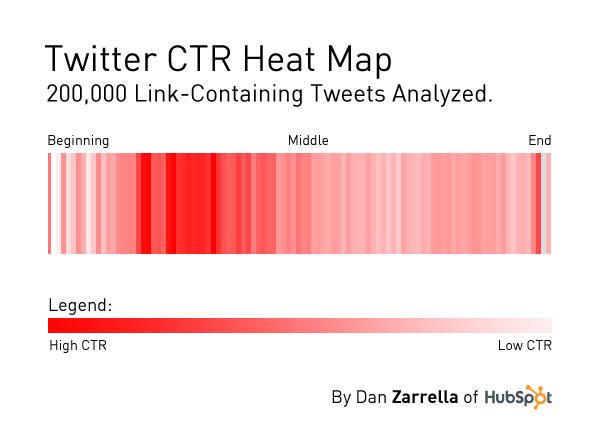 Tweet URL heatmap